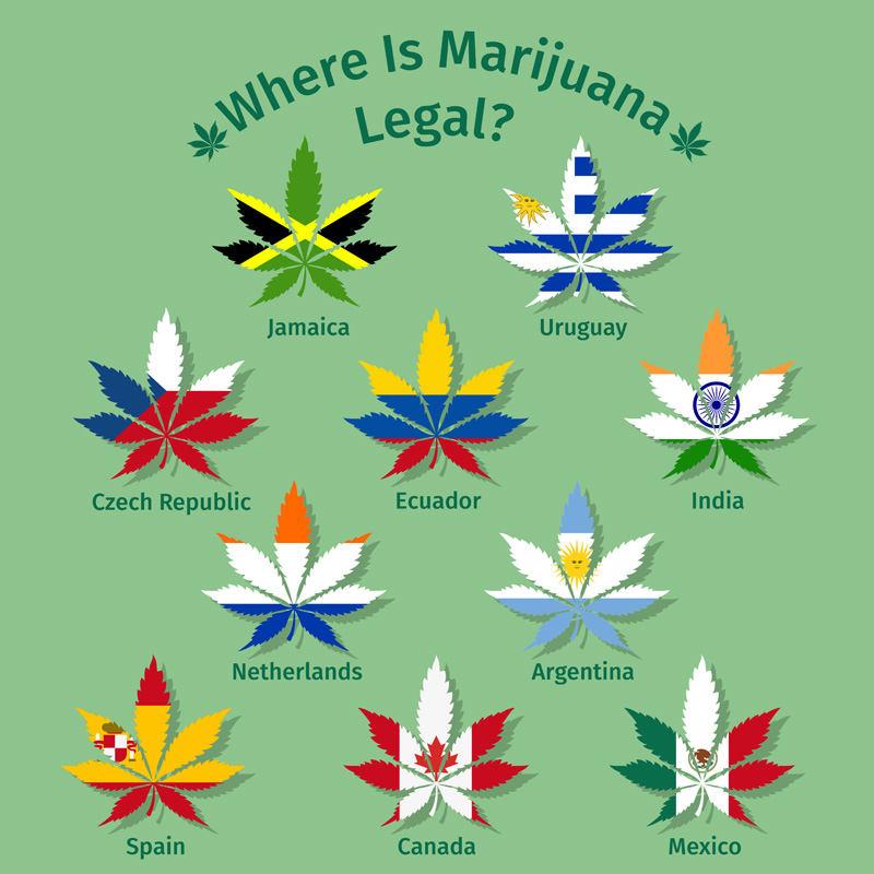 Latin American Cannabis Market Will Reach $8.5 Billion in Ten Years